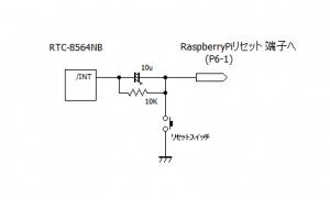 RTC_INT配線